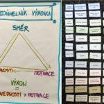 1 trénink vykladačů Motivačních map